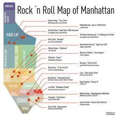 Rock n Roll + Manhattan
