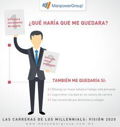 """Conoce el nuevo estudio de ManpowerGroup """"LA CARRERA DE LOS MILLENNIALS: VISIÓN 2020"""" http://www.manpowergroup.com.mx/uploads/estudios/Millennials_Vision2020.pdf #ManpowerGroup #Millennials2020"""