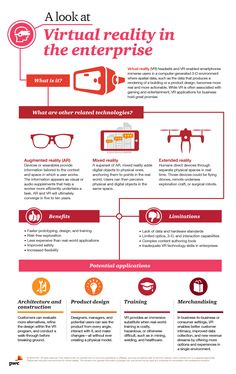 PwC infographic: Virtual Reality in enterprise, Digital Pulse Augmented Virtual Reality, Augmented Reality Technology, Technology World, Virtual Reality Headset, Medical Technology, Wearable Technology, Energy Technology, Virtual Reality Education, Virtual Reality Goggles