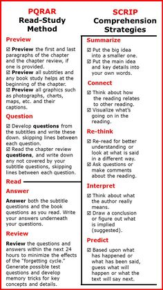 Teaching Reading Strategies, Comprehension Strategies, Reading Fluency, Reading Resources, Response To Intervention, Reading Intervention, Phonics Books, Spelling Lists, Study Methods