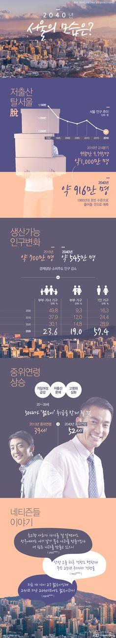 헬조선? 오늘의 한국이 초래할 2040년의 서울 [인포그래픽] #seoul / #Infographic ⓒ 비주얼다이브 무단 복사·전재·재배포 금지