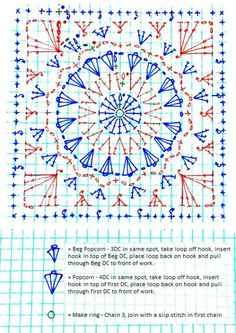 Transcendent Crochet a Solid Granny Square Ideas. Inconceivable Crochet a Solid Granny Square Ideas. Grannies Crochet, Crochet Squares Afghan, Crochet Blocks, Granny Square Crochet Pattern, Crochet Diagram, Crochet Motif, Crochet Designs, Crochet Doilies, Crochet Stitches