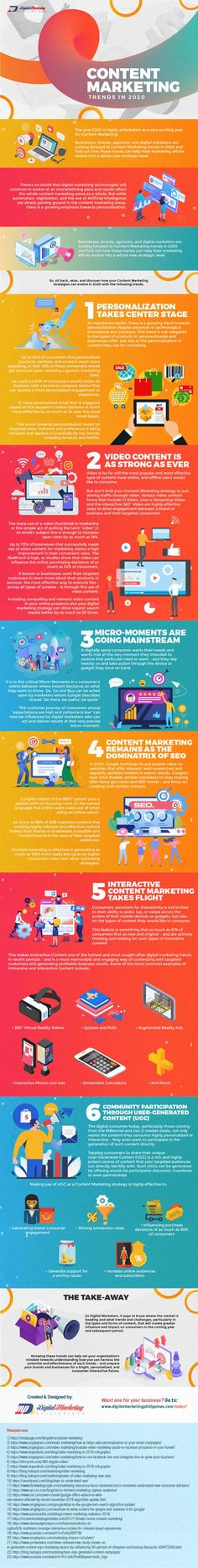 Learn more about how you can use effective content marketing to drive traffic in this great infographic! Content Marketing Strategy, Influencer Marketing, Marketing Plan, Business Marketing, Online Marketing, Social Media Marketing, Affiliate Marketing, Business Tips, Internet Marketing