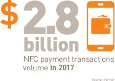 What is Mobile NFC? Find out more with mobile wallets featuring mobile ticketing for transport, mobile payment, mobile access, mobile ID and many more. Tech Gadgets, Biology, Innovation, Technology, Future, Digital, Tech, High Tech Gadgets, Future Tense