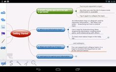 Mapas mentales. Mindjet for Android