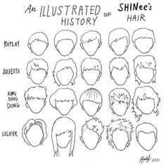 SHINee Hair Evolution from Left to right; Onew, Taemin, Key, Jonghyun, and then of course Minho!