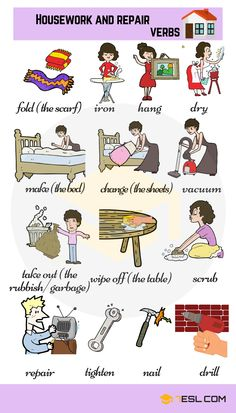 List of different types of verbs for kids in English. Learn these frequently used verbs with verbs pictures to improve and enhance your vocabulary in English. Learn English Grammar, English Writing Skills, English Vocabulary Words, Learn English Words, English Idioms, English Study, English Lessons, Spanish Grammar, Learning English For Kids