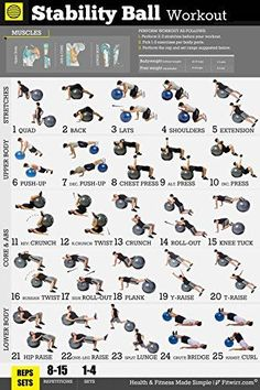 An exercise ball, also called stability balls, Swiss balls, fitness or yoga balls—is a fantastic fitness tool that allows a whole body workout around the ball. Our stability ball exercise poster will