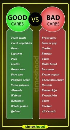 What are low calories carbs foods? Find good carbs sources for fast weight loss. Best fat burning low carbs foods to eat on weight loss. For women over 200 lbs., best fat burning foods for weight loss. Carbs for fat loss. Get Healthy, Healthy Tips, Healthy Weight, Healthy Carbs List, Heart Healthy Foods, Healthy Diet Plans, Healthy Workout Meals, Healthy Choices, Healthy Fats Foods