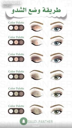 Makeup Contouring And Highlighting: What You Need To Know Eye Makeup Steps, Makeup Eye Looks, Beautiful Eye Makeup, Simple Eye Makeup, Natural Eye Makeup, Contour Makeup, Skin Makeup, Eyeshadow Makeup, Contouring