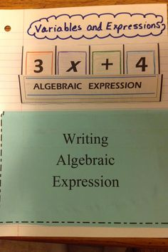 Equation Freak: Algebraic Expression Foldable, used it and love it for the notes! Writing Algebraic Expressions, Math Expressions, Math Lesson Plans, Math Lessons, Teaching Math, Math Teacher, Teacher Stuff, Teaching Ideas, Math Classroom