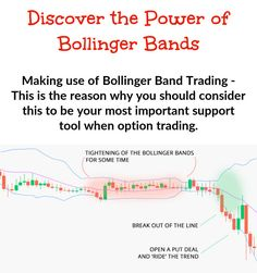 While it is very common for price action to keep within the upper and lower Bollinger Bands it does also breach those confines. When this occurs, we consider it overbought or oversold, unless . Dow Jones Index, Implied Volatility, Bollinger Bands, Put Option, Financial Asset, Stock Options, Stock Charts, Price Chart