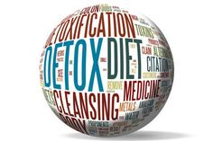 Your 10-Step Chemical #Detox Plan