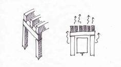 En radiator foran store glaspartier bør skjules uden at varmen forhindres i at spredes.