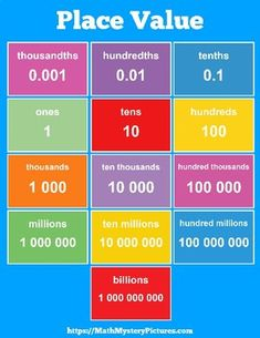 Free Place Value Poster! Place Value Poster, Free Math, Place Values, Math Worksheets, Math Lessons, Free Printables, Places, Projects, Log Projects