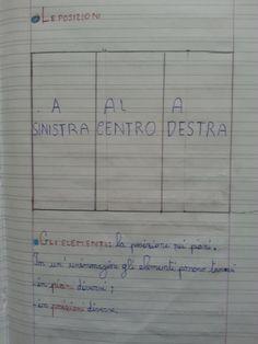 Percorso didattico a cura di Cantore I. Patrizia Il testo descrittivo – Terza parte Classe terza – A.S. 2015/2016