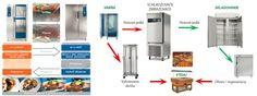Ja najradšej na ohni ohrievam jedlo, príde mi to také najprírodnejšie :D  http://www.jaz.sk/blog/3-mozne-sposoby-ohrievania-regeneracie-jeda/290c/