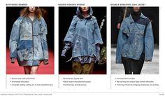 #FashionSnoops FW 17/18 trends on #WeConnectFashion. Women's denim theme: CODE - key items, outerwear.