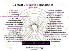 34 Most Disruptive Technologies #IIoT #IndustrialInternet #IoT #Infographic w/ @Gartner data by @dinisguarda via Twitter