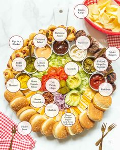 Bar A Burger, Burger Bar Party, Party Food Bars, Burger Night, Party Food Platters, Bbq Party, Charcuterie Recipes, Charcuterie And Cheese Board, Cookout Menu