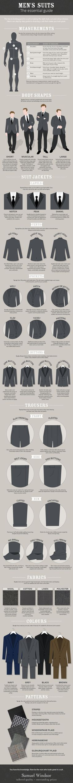 Men, if you are looking to buy a new suit but you are confused by all the various choices, this infographic will come in handy. From making...