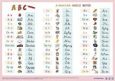 Grammar, Word Search, Periodic Table, Preschool, Map, Education, Retro, Literature, Sketches