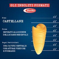 Gli Insoliti Formati sono pronti all'interrogatorio!  Il primo ha un nome che ricorda fasti antichi, ma saprà stupirvi a tavola. Provatelo con i calamari! http://www.barilla.it/ricetta/castellane-con-calamari
