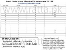7 Best scheme images in 2018 | Chemistry, Pairs, Chemistry paper