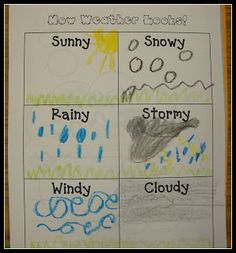 TEACH YOUR CHILD TO READ - Today In First Grade: weather Gives project ideas for teaching weather todayinfirstgrade. teaches earth science and weather Super Effective Program Teaches Children Of All Ages To Read. Weather Kindergarten, Teaching Weather, Preschool Weather, Kindergarten Smorgasboard, Weather Science, Weather Unit, Weather Activities, Kindergarten Science, Elementary Science