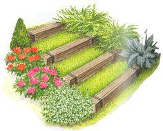 terrasse en traverses de chemin de fer jardins pinterest. Black Bedroom Furniture Sets. Home Design Ideas