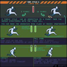 MiniBoss • Pixel art tutorials