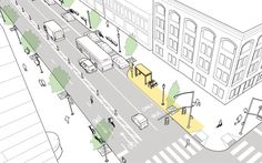 Bus Stops explained and illustrated in the NACTO Urban Street Design Guide… Street Design, Presentation Layout, Presentation Boards, Architectural Presentation, Architectural Models, Architectural Drawings, Urban Design Concept, Urban Analysis, Bus Stop