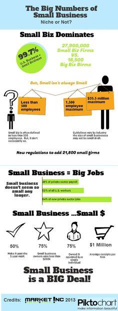 #smallbusinessfinancing  visit: www.loanappsonline.com