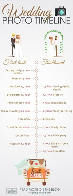 Wedding Planning Infographics: Useful Ideas And Tips ❤️ See more: http://www.weddingforward.com/wedding-planning-infographics/ #weddings