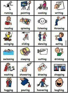 English Language for Fun: Learn types of VERB. English Verbs, Kids English, English Study, English Class, English Lessons, English Vocabulary, English Grammar, Learn English, English Is Fun
