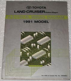 2000 toyota land cruiser wiring diagram manual original toyota 2000 Toyota Land Cruiser Wiring Diagram 1991 toyota land cruiser electrical wiring diagram (fj80 series, station wagon) toyota 2000 toyota land cruiser wiring diagram