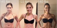 WEIGHT ISN'T AN ISSUE ITS FAT VS MUSCLE AND FLAB VS TONED