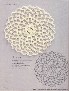 1000+ images about crochet doily on Pinterest Doily patterns ...