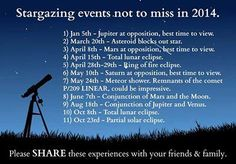 Skywatching events not to miss in 2014!