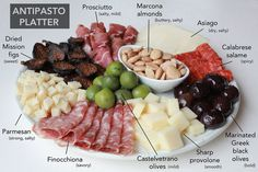 Antipasto Italian Platter for before the meal is a traditional appetizer plate of cured meats, vegetables, olives, cheese and other finger foods. Cheese Appetizers, Appetizer Plates, Appetizers For Party, Appetizer Recipes, Appetizer Ideas, Dinner Parties, Italian Appetizers Easy, Simple Appetizers, Cold Appetizers