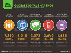 Global Digital Snapshot