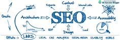 21 Free Search Engine Optimization (SEO) Techniques and Checklist - http://besuccessblogger.com/free-search-engine-optimization-seo-techniques-and-checklist/