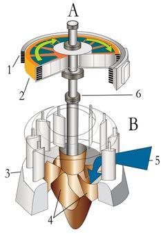 Hydraulic turbine and electrical generator