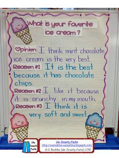 Opinion writing anchor chart for organization/structure.
