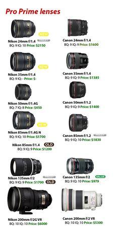 prime-lenses-fx