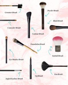 Makeup Brush Guide - Make Up 2019 Make Makeup, How To Clean Makeup Brushes, Makeup Hacks, Makeup Tools, Makeup Items, Makeup Routine, Makeup Brush Holders, Makeup Brush Set, Pinterest Makeup