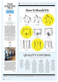 suit-fitting guide from esquire Gents Fashion, Fashion Tips, Suit Guide, Business Casual Attire, Clothing Basics, Men's Clothing, Wardrobe Basics, Basic Outfits, Men Style Tips