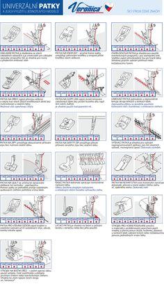 Přehled využití a použití jednotlivých patek pro šicí stroje Veronica.  Kompletní nabídku patek naleznete ZDE Sewing Hacks, Sewing Crafts, Sewing Ruffles, Janome, Crochet, Diy And Crafts, Sewing Patterns, Textiles, Singer