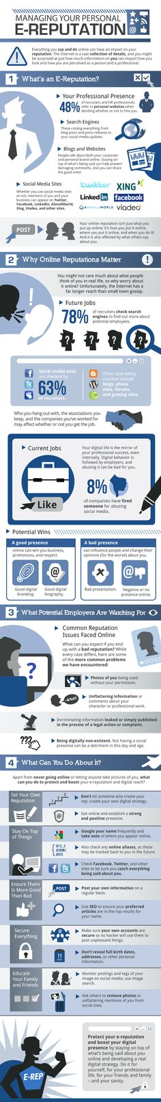 Online Management Your Personal E-Reputation.