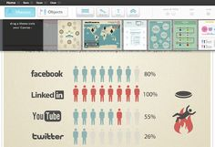 10 Free Tools For Making Infographics